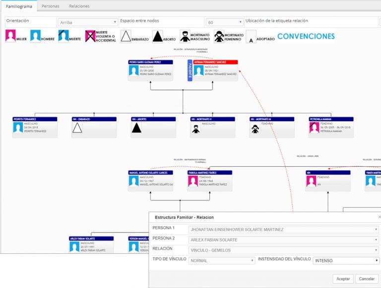 ¿Cómo hacer un Familiograma Estructural con Medical Cloud?